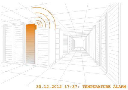 Ambient Monitoring in Datacenters