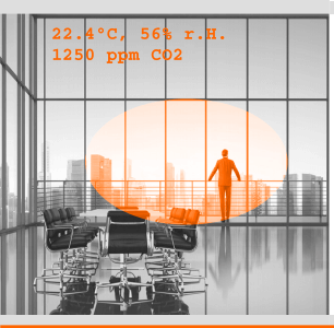 Ambient Monitoring of Offices and Buildings